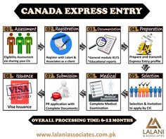 Lalani & Associates is a professional services firm dealing in Immigration to Canada , USA, Citizenship, Investor Immigration and Skilled Worker Programs. Immigration Canada, Professional Services, Ielts, Citizenship, How To Apply, Medical, Student, Education, Bucket