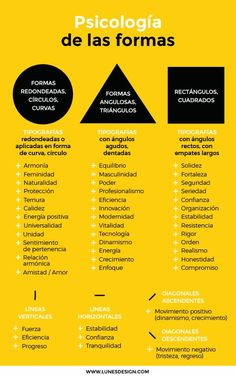 Cómo elegir los recursos visuales de tu marca, ¡según lo que transmiten! Did you know that each color has a meaning? The forms also have it and you must know it to choose the visual resources of your brand … Web Design, Graphic Design Tips, Logo Design, E-mail Marketing, Digital Marketing, Cv Photoshop, Desing Inspiration, Design Theory, Grafik Design