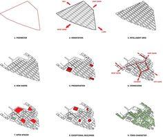 Group8 Architecture & Urban Planning - Klaksvík, Faroe Islands