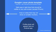 Dimensiones de portada de Google+