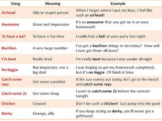 Forum | . | Fluent LandCommonly Used American Slang (Part I) | Fluent Land