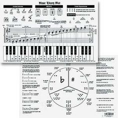 Image Result For Music Theory Laminated Mat Pdf