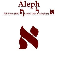 ALEPH: Is the first letter in the Hebrew Alphabet. Aleph is a 3-in-1 presentation, right segment consists of a Yod, the 1st. letter in the Name of the Divine. A 2nd. Yod in the Aleph's lower left segment signifies the Creator resident within Its creation. The central diagonal connecting pillar is the Vau, symbol of Spiritual transformation. Reigns over Breath (AIR) in the Universe. The word Aleph is 'OX' head. Value 1. Lamed 30 Pey 80 The combination of ALEPH =111