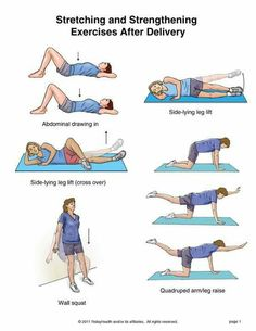 165 Best Exercise After Delivery Images Exercise Workouts Gym