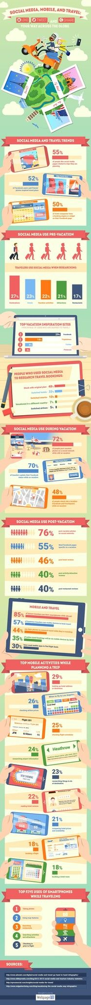 Learn how #SocialMedia and #MobileTechnology affect travel in this article!