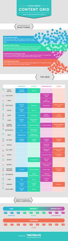 Content marketing mapping