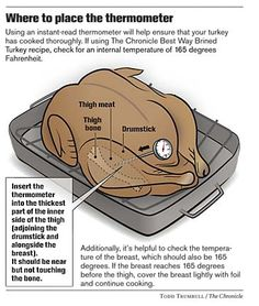 The Best Turkey Brine Recipe --- There's a reason why I'm elected to be in charge of the Turkey for my family's thanksgiving pot luck every year.  The baste, and what i stuff the bird with is a family secret still.  -- i used the heavy duty garbage bag method in an ice chest/cooler