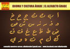 El Alfabeto Árabe