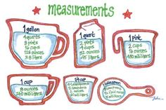 measurement equivalents #cooking #baking