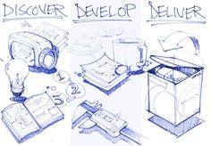 Tekna-Product-development-process1.jpg (667×466)