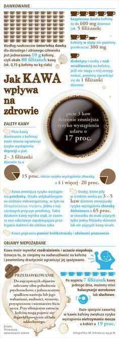 Śmiertelna dawka kawy
