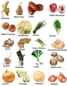 healthy food names | Food