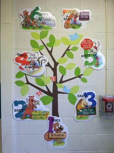 This is a tree decal that is used to represent the 7 habits of highly effective kids (the tree representation is appropriate because each habit builds on the previous habit). 7 Habits Activities, Counselling Activities, Leadership Activities, 7 Habits Tree, Habit 5, Seven Habits, Student Leadership, Classroom Design, Classroom Themes