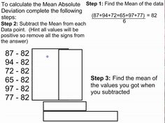 Mean Absolute Deviation Math Lib | Math, Activities and Statistics