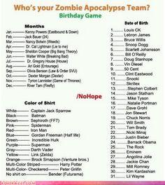 Who's on your Zombie Apocalypse Team? I have River, Batman, and Natalie Portman :)