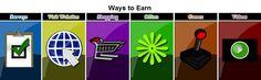 Quick Rewards una forma fácil de ganar dinero diariamente