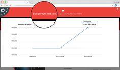 Black Friday: extensão para Chrome promete ajudar com histórico de preços