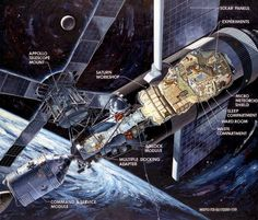 Our SpaceFlight Heritage: Skylab America's 1st space station #spaceflight