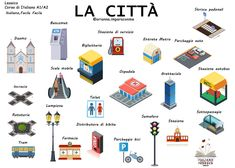 Italian Language, Korean Language, Spanish Language, Italian Words, Italian Quotes, Italian Vocabulary, Vocabulary Words, Learning Italian, Learn French