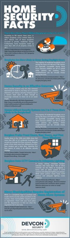 Home Security Facts. www.toplocksmithservice.com. ... #homeautomationtips #homesecuritysystemhouses