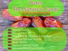 Health,Fitness and Me: Date : The Nature's Candy