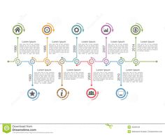 A Strategic Timeline for Next-Generation ERP - Pesquisa Google