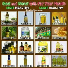 Best & Worst Cooking oils