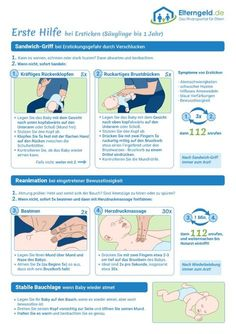 ᐅ First aid for the baby: react correctly, save lives!- ᐅ Erste Hilfe am Baby: Richtig reagieren, Leben retten! ᐅ First aid for the baby: react correctly, save lives! Baby Care Tips, Baby Supplies, Baby Arrival, Pregnant Mom, Save Life, First Aid, Baby Hacks, Baby Feeding, Baby Sleep