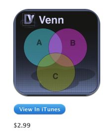 96 venn diagram generator bioinformatics venn bioinformatics diagram bioinformatics generator venn similarities images about and marzano tcea14 1000 ccuart Image collections