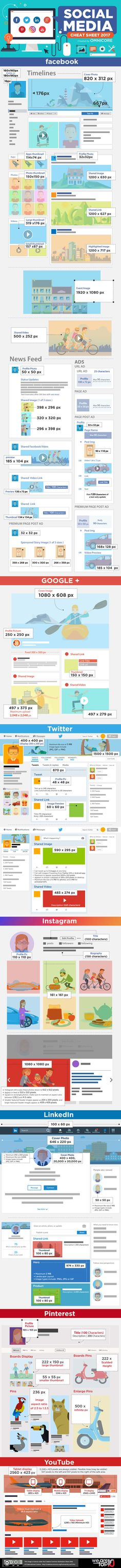 Great Social Media Infographic (cheat sheet 2017) on Image Sizes. Check https://www.toolshero.com/infographics/social-media-image-sizes-cheat-sheet-2017/