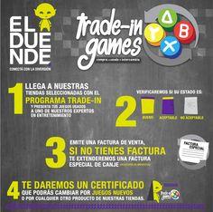 #GamersZone #TradeIn #Games #Videogames #Videojuegos #Gamers #Geek #ElDuende #Guatemala