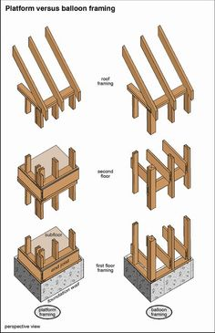 Balloon and Platform Framing - Iso @ Key Points Building A Garage, Building A House, Balloon Frame, Carved Wood Wall Art, Wood Frame Construction, 3d Modelle, Prefabricated Houses, Industrial House, Shed Plans