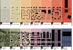 imagining cities_built environment typologies