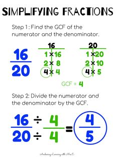 Simplifying Fractions, Math Fractions, Math Math, Adding Fractions, Multiplication, 6th Grade Worksheets, Kids Math Worksheets, Homeschool Math, Homeschooling