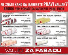 Ne morate biti pravi majstor da izaberete Beorol valjak – Tu smo da vam damo savet www.beorol.com #valjak #Beorol #roller