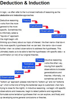 Deductive and inductive logic critical thinking and writing skills