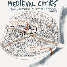 With the planning of medieval cities, you begin to see grids and structure. #AREsketches #ARE #PPP