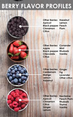 Wondering about fruits that pair well together? Here's a handy chart to keep you on-trend. Try exploring some flavors you've not yet tried for a tasty adventure. Cooking Recipes, Healthy Recipes, Healthy Food, Food Facts, Fruits And Veggies, Vegetables, Baking Tips, Love Food, Berries