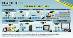 February 2020 specials for Cape Town, offered at participation stores as published in Homemakers Fair Magazine: Visit our current special page to find your closest store: Save Your Money, Strip Lighting, Cape Town, Homemaking, South Africa, February, Magazine, Led, Store