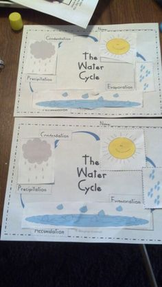 Cut and paste water cycle