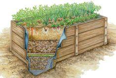 Der besonderen Schichtung im Inneren eines Hochbeetes ist es zu verdanken, dass der Anbau von Nutzpflanzen so gut gelingt und derartig hohe Erträge damit erwirtschaftet werden können. So befüllen Sie es richtig. #hochbeet #nutzgarten