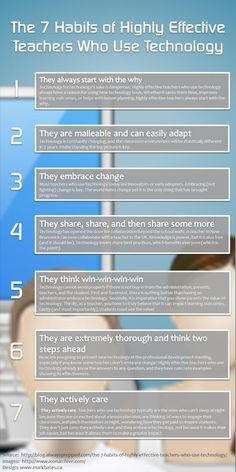 The 7 Habits of Highly Effective Teachers Who Use Educational Technology Infographic - e-Learning Infographics. Please share your thoughts. Teaching Technology, Technology Integration, Educational Technology, Technology Tools, Assistive Technology, Technology Quotes, Teaching Biology, Educational Websites, Medical Technology
