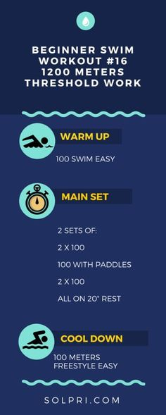 Swimming Drills, Competitive Swimming, Swimming Tips, Triathlon Swimming, Sprint Triathlon, Swimming Workouts For Beginners, Swim Workouts, Bike Workouts, Cycling Workout