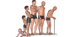 Le vieillissement peut parfois être accéléré par certaines habitudes anodines. Découvrez ce qu'il faut éviter pour vous maintenir en forme...