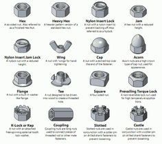 Woodworking Tools Everything you always wanted to know about nuts, bolts, and other fasteners but were afraid to ask. - Everything you always wanted to know about nuts, bolts, and other fasteners but were afraid to ask. Woodworking For Kids, Woodworking Workbench, Woodworking Crafts, Woodworking Tools, Woodworking Quotes, Woodworking Furniture, Popular Woodworking, Woodworking Jigsaw, Workbench Plans