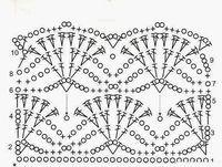 Ivelise Feito à Mão: Lindo Ponto Fantasia De Crochê