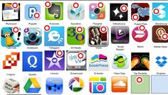 Tutorials on the Apps for 'IPads in EAL/ESL' by sheila