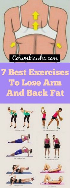 lose belly,fat burning,belly fat diet,trim tummy,slim down Belly Fat Diet, Belly Fat Workout, Burn Belly Fat, Tummy Workout, Weight Loss Blogs, Weight Loss Goals, Dos Gras, Start Losing Weight, Lose Weight