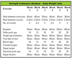 Awesome workout plan using your own body weight - nothing more!
