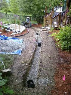 Drainage Ideas For Backyard drainage trench becomes a stream French Drain System Design Ideas